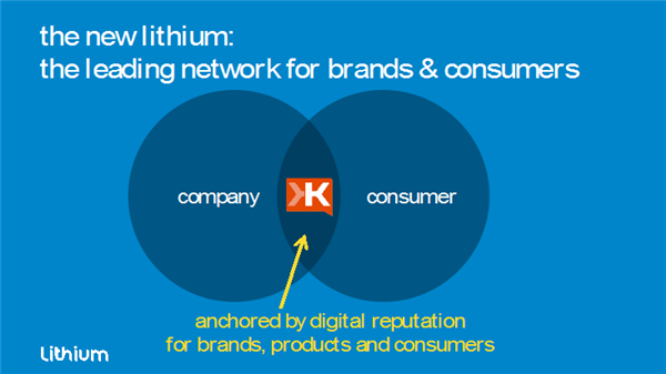 Klout Lithium