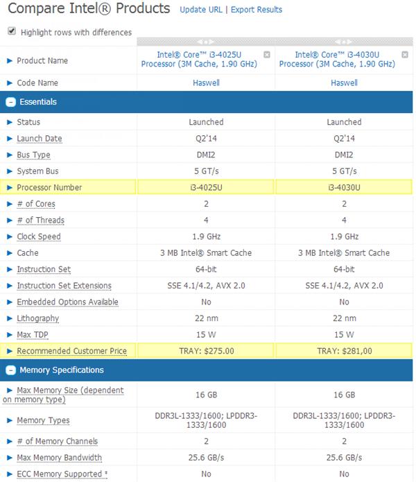 Intel Core i3 4025U ARK