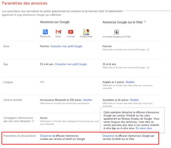 Google publicité ciblée