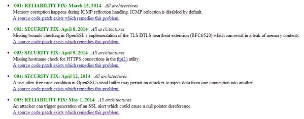 OpenBSD 5.5 errata