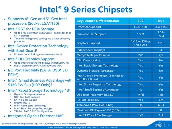 Intel Chipset Series 9 H97 Z97 Wildcat Point