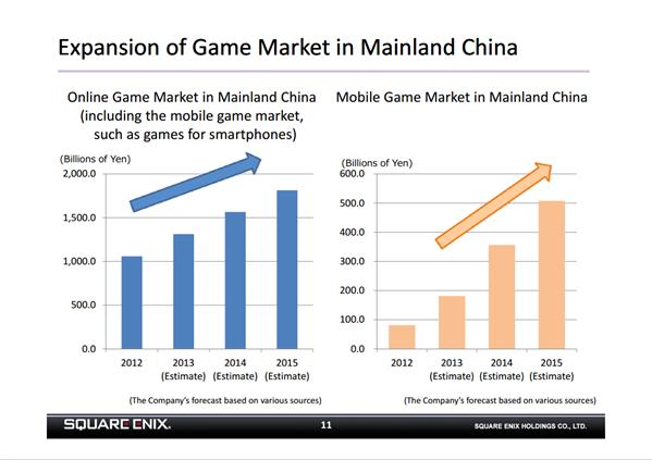 Square Enix Chine 2015