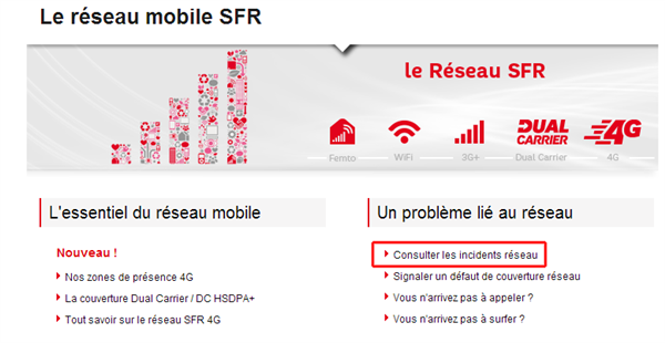 SFR inciddents