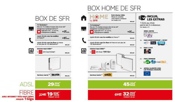 Box SFR extra