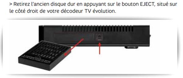 SFR Evolution