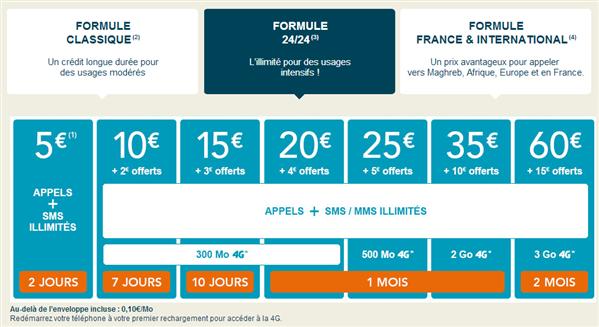 Bouygues Telecom formule touristes