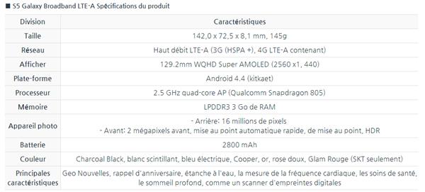 Galaxy S5 LTE-Advanced
