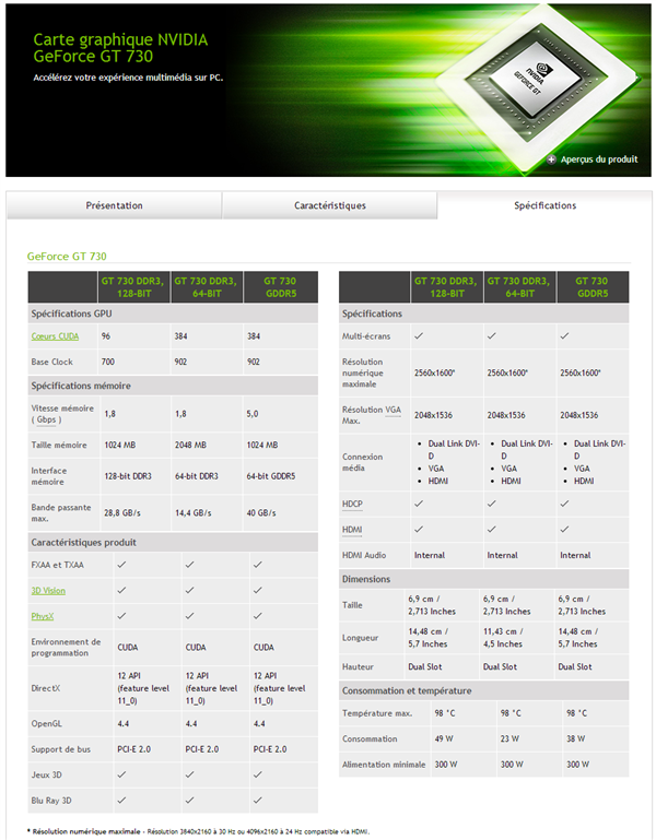 GeForce GT 730 Specs