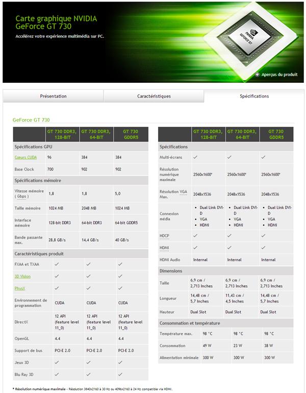 GeForce GT 730 Specs
