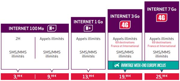 Virgin Mobile Idol 4G