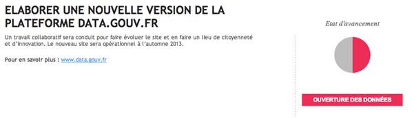 suivi simplification data.gouv.fr