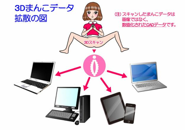 Megumi Igarashi 3D vagin