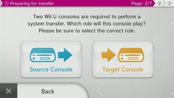 Wii U transfert