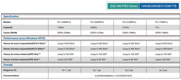 M6 Pro