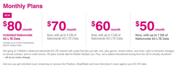 T-Mobile illimitée 4G