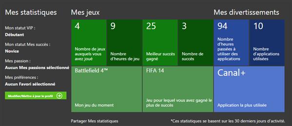 Xbox Live Rewards panneau