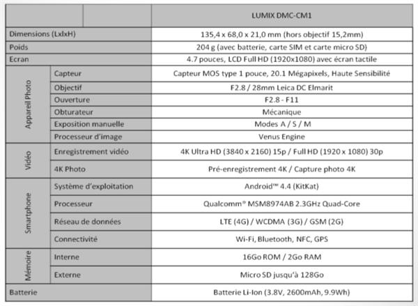 DMC-CM1 Panasonic