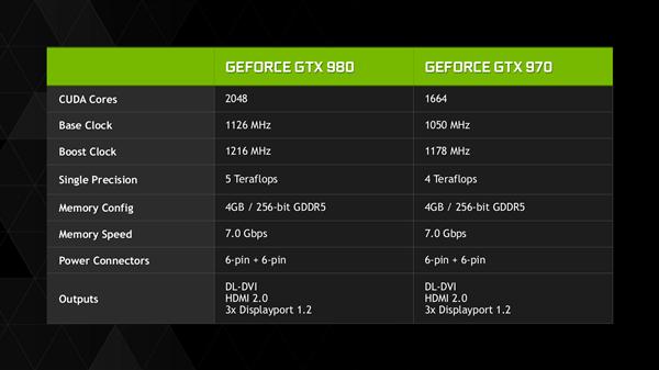 NVIDIA GM204 Slides