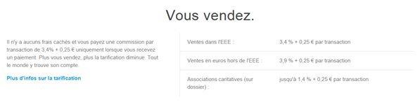 PayPal Tarifs