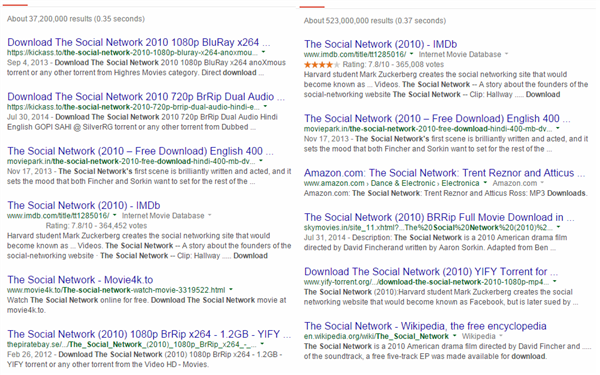 rétrogradage google