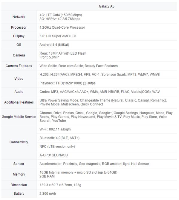 Samsung Galaxy A3 A5