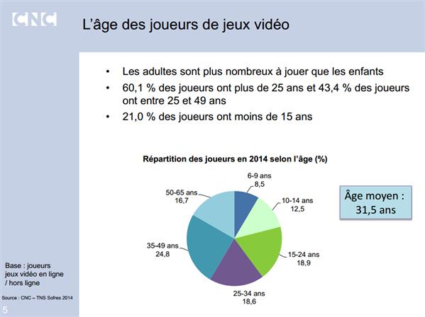CNC Jeu Video 2014