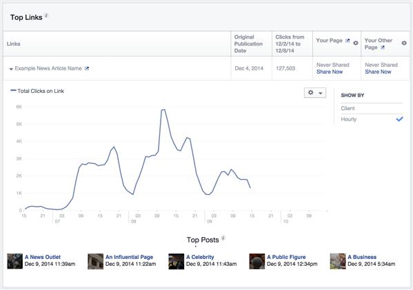 Facebook Statistiques domaine
