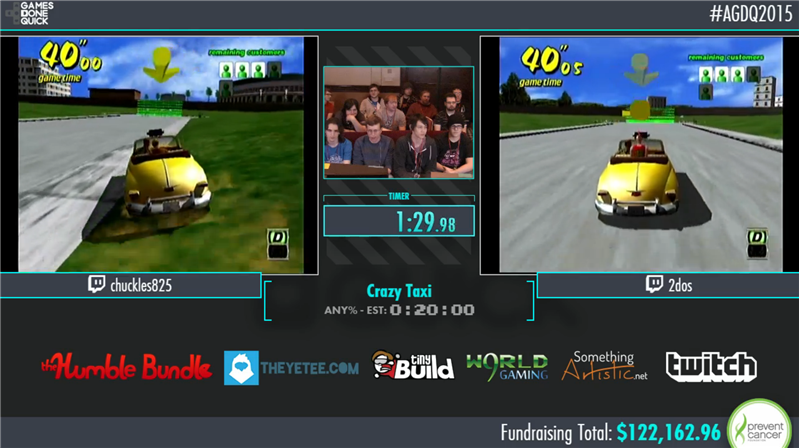 Awesome Games Done Quick 2015 Crazy Taxi