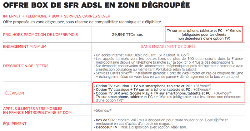 SFR option TV