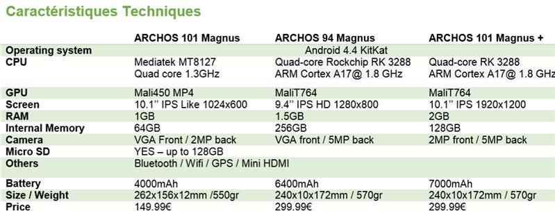 Archos MWC