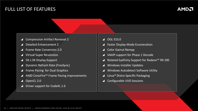 AMD FreeSync Omega Drivers