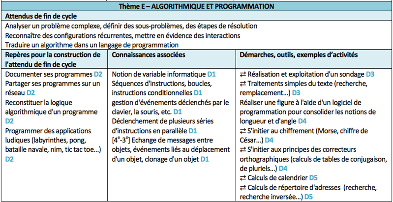 programmation école programme
