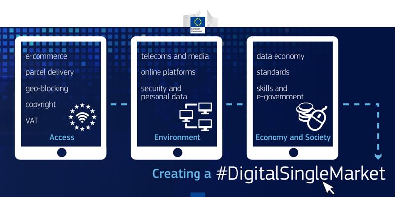 Marché unique numérique UE