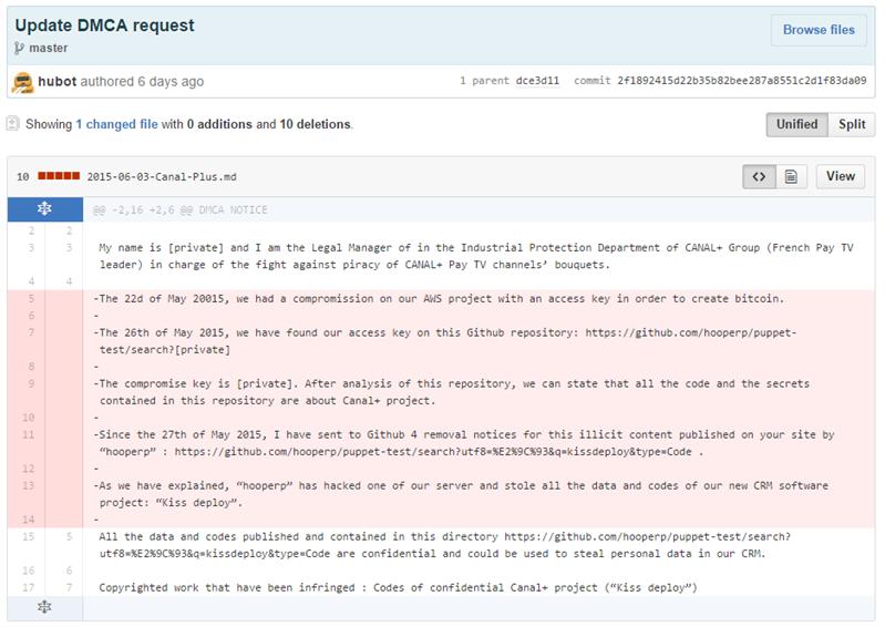 Canal+ GitHub DMCA