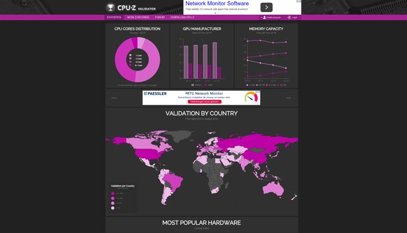 CPU-Z Statistiques