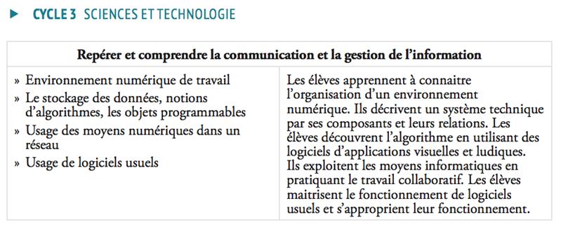 csp programmation code