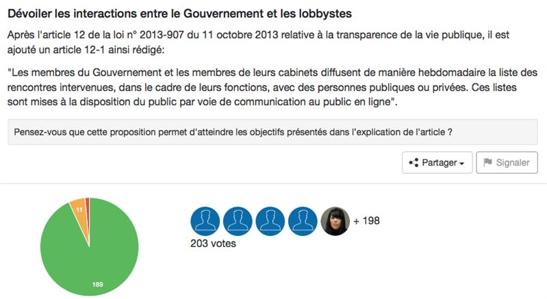 lobbying consultation numérique