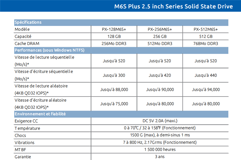 SSD Plextor M6S Plus