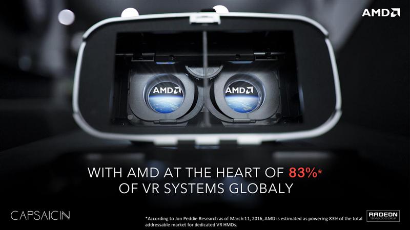 AMD VR Réalité virtuelle Radeon Pro Duo