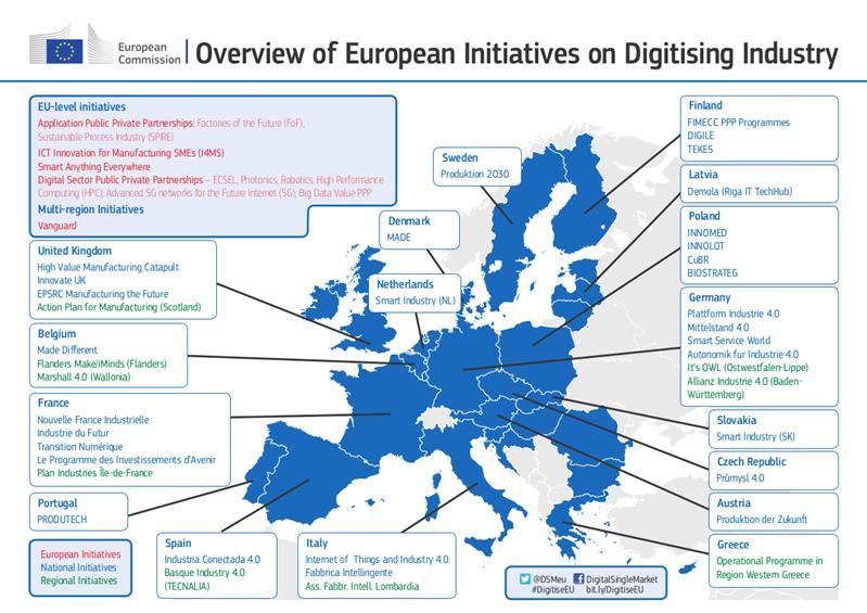 Initiatives nationales numérique Europe DSM