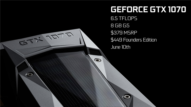 GeForce GTX 1070 1080 NVIDIA