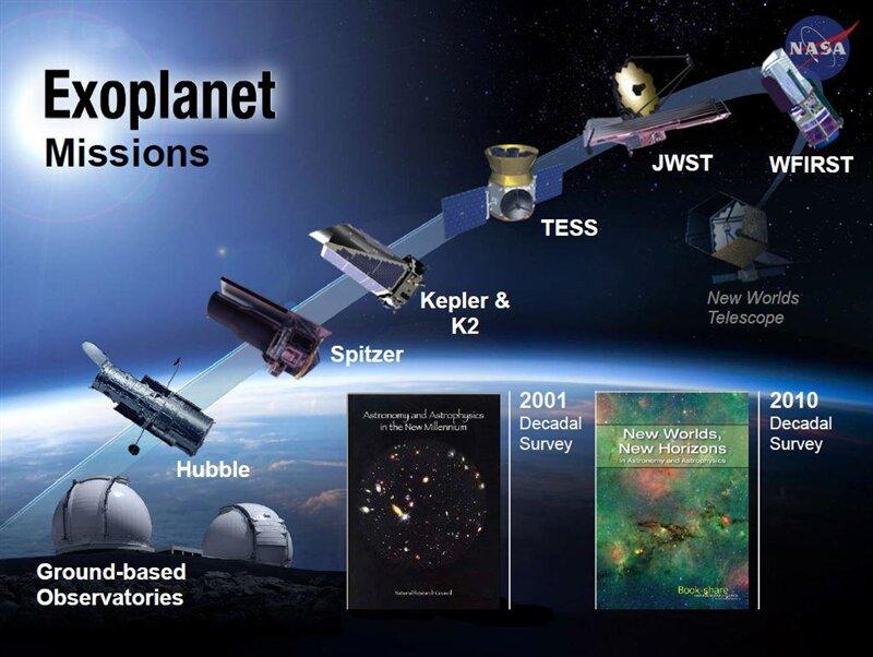 Exoplanetes NASA
