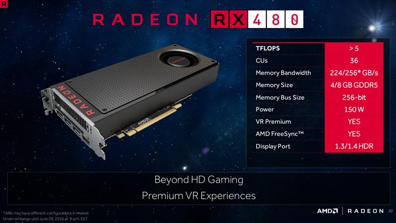 AMD Radeon RX480 Slides RX460 RX470