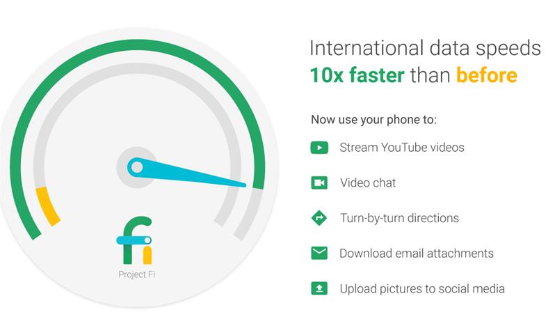 Google Projet Fi