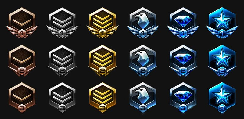 Starcraft II Ladder 3.4.0