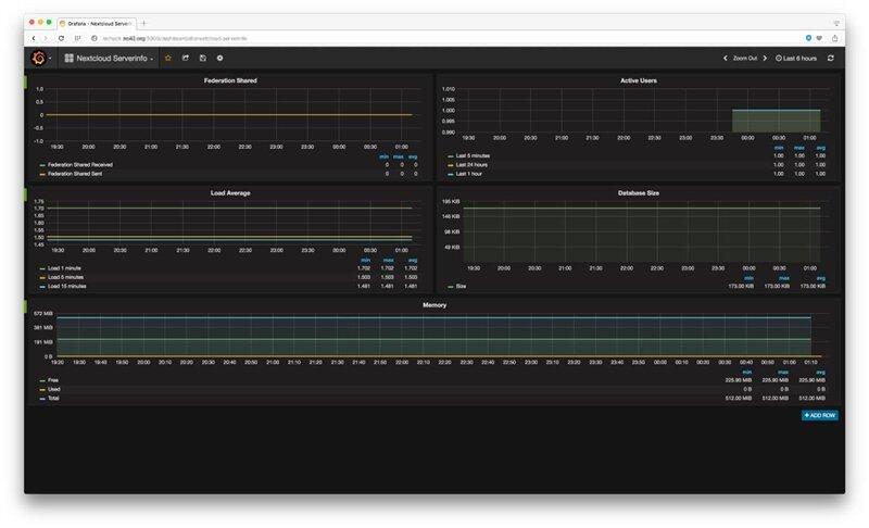 Nextcloud 10 server monitoring