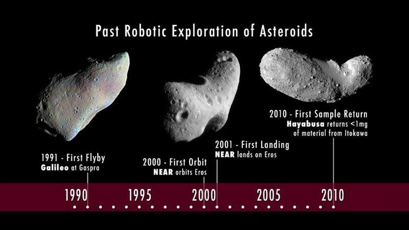NASA Astéroïdes