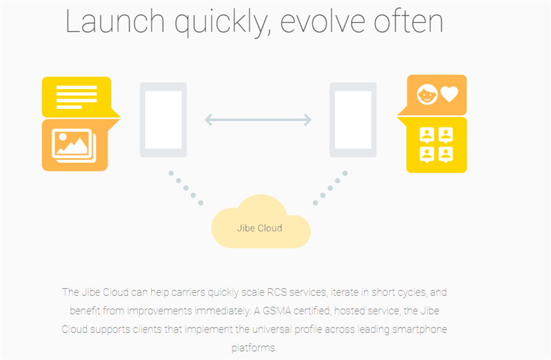 Jibe Cloud Google