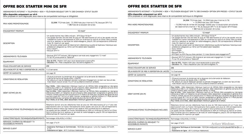 SFR Starter Mini sans SFR Presse