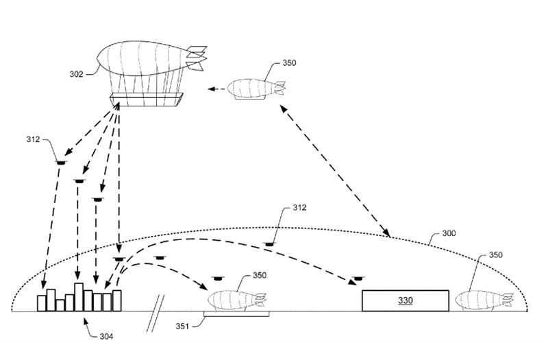 Amazon ballon entrepôt